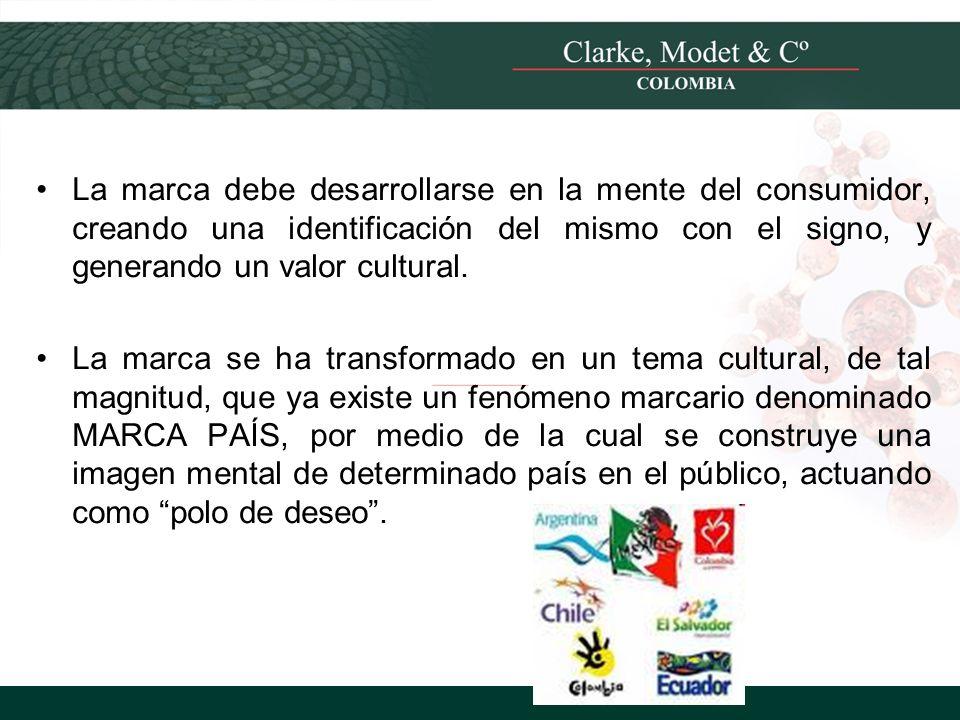© 2008 Clarke, Modet & Cº La marca debe desarrollarse en la mente del consumidor, creando una identificación del mismo con el signo, y generando un va