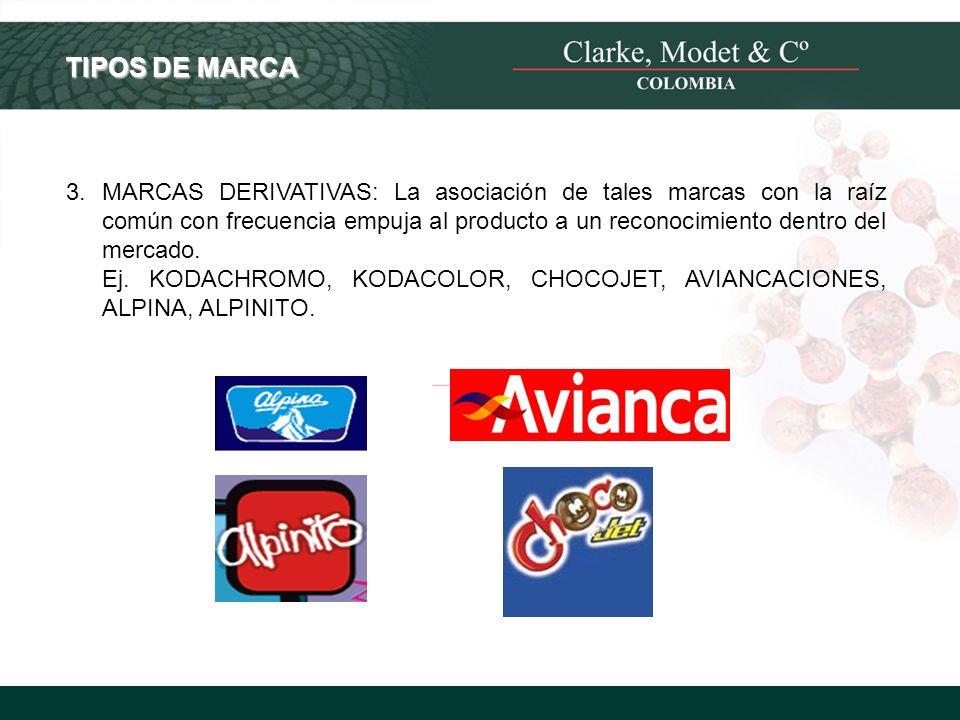 © 2008 Clarke, Modet & Cº 3.MARCAS DERIVATIVAS: La asociación de tales marcas con la raíz común con frecuencia empuja al producto a un reconocimiento