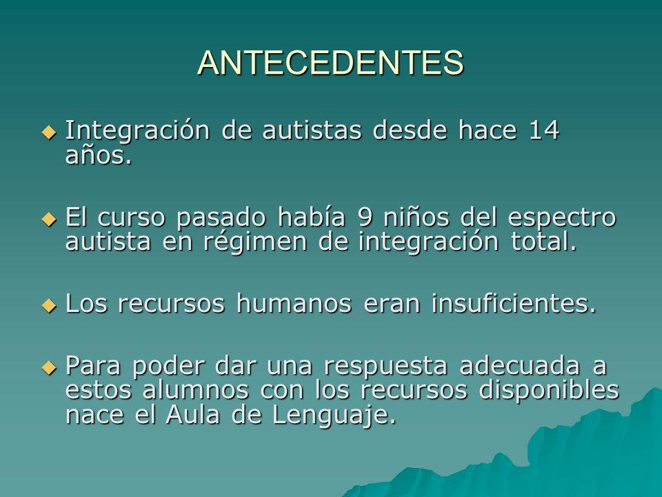 ANTECEDENTES Integración de autistas desde hace 14 años. Integración de autistas desde hace 14 años. El curso pasado había 9 niños del espectro autist