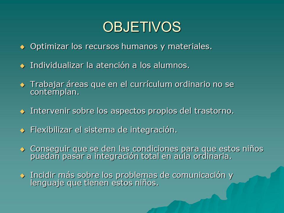 OBJETIVOS Optimizar los recursos humanos y materiales. Optimizar los recursos humanos y materiales. Individualizar la atención a los alumnos. Individu