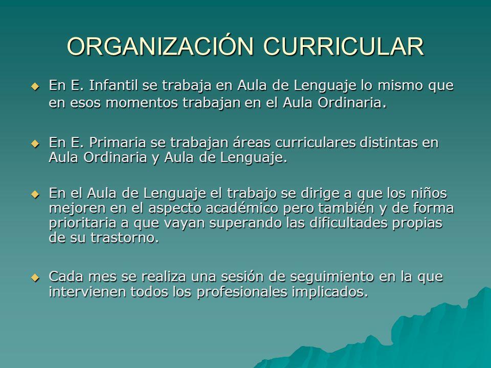 ORGANIZACIÓN CURRICULAR En E. Infantil se trabaja en Aula de Lenguaje lo mismo que en esos momentos trabajan en el Aula Ordinaria. En E. Infantil se t