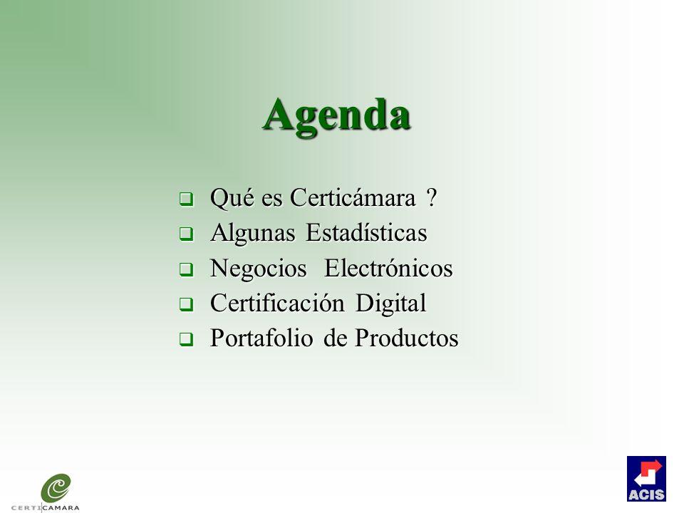 Aportes de los Certificados Digitales a los Negocios Electrónicos CONFIDENCIALIDAD INTEGRIDAD AUTENTICIDAD NO REPUDIACION
