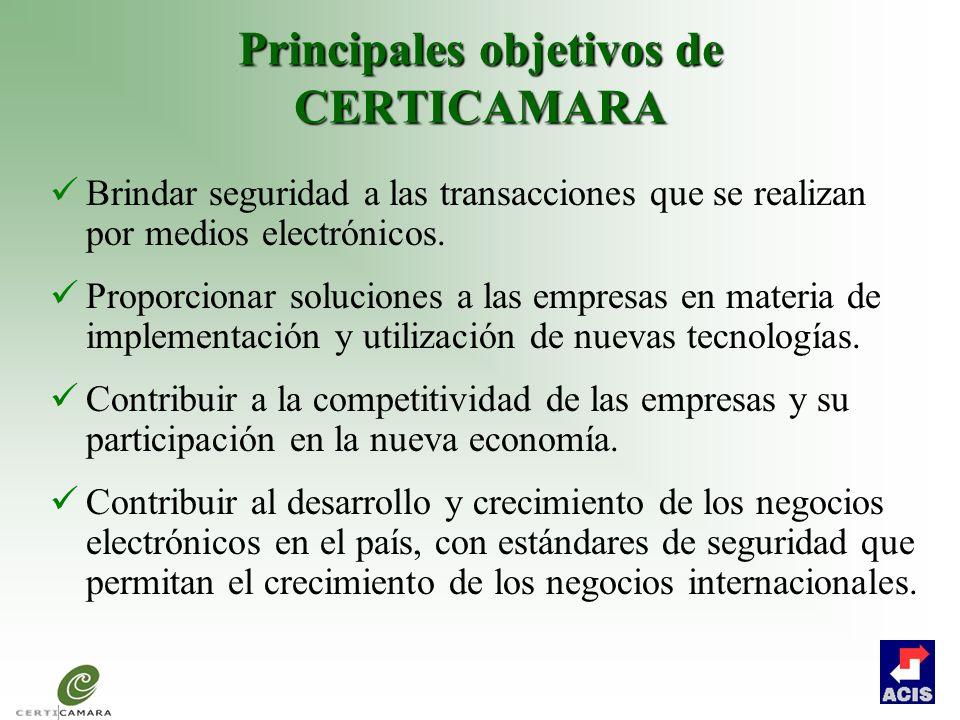 Respuesta al Mercado Necesidades del mercado Portafolio de Productos : Portafolio de Productos : Certificado de Representación de Empresa Certificado de Pertenencia a Empresa Certificado de Servidor Seguro