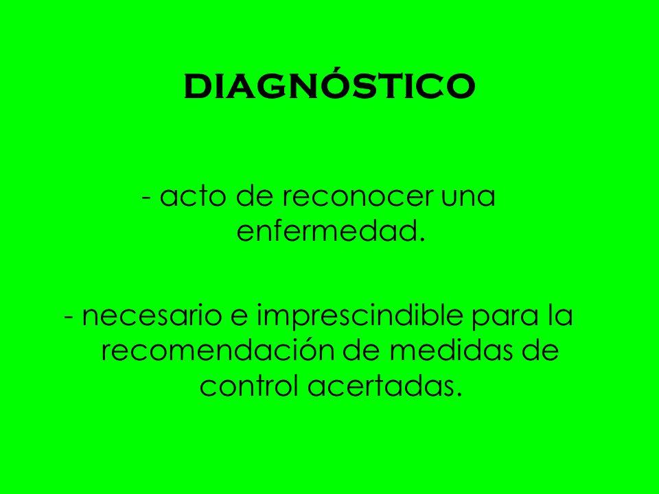 Es una estructura del patógeno visible generalmente en el exterior de la planta. SIGNO