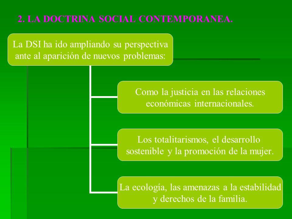 2.LA DOCTRINA SOCIAL CONTEMPORANEA.