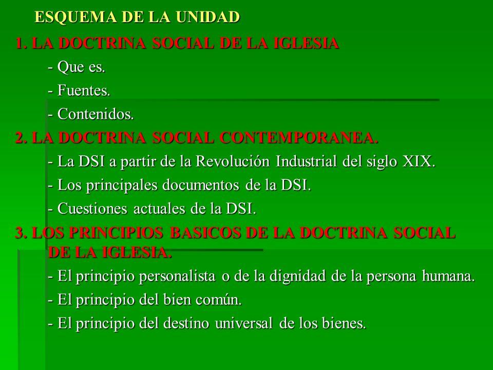 ESQUEMA DE LA UNIDAD 1.LA DOCTRINA SOCIAL DE LA IGLESIA - Que es.