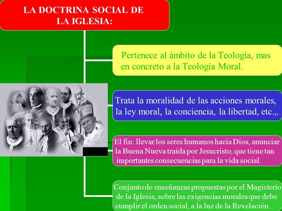 LA DOCTRINA SOCIAL DE LA IGLESIA: Pertenece al ámbito de la Teología, mas en concreto a la Teología Moral.