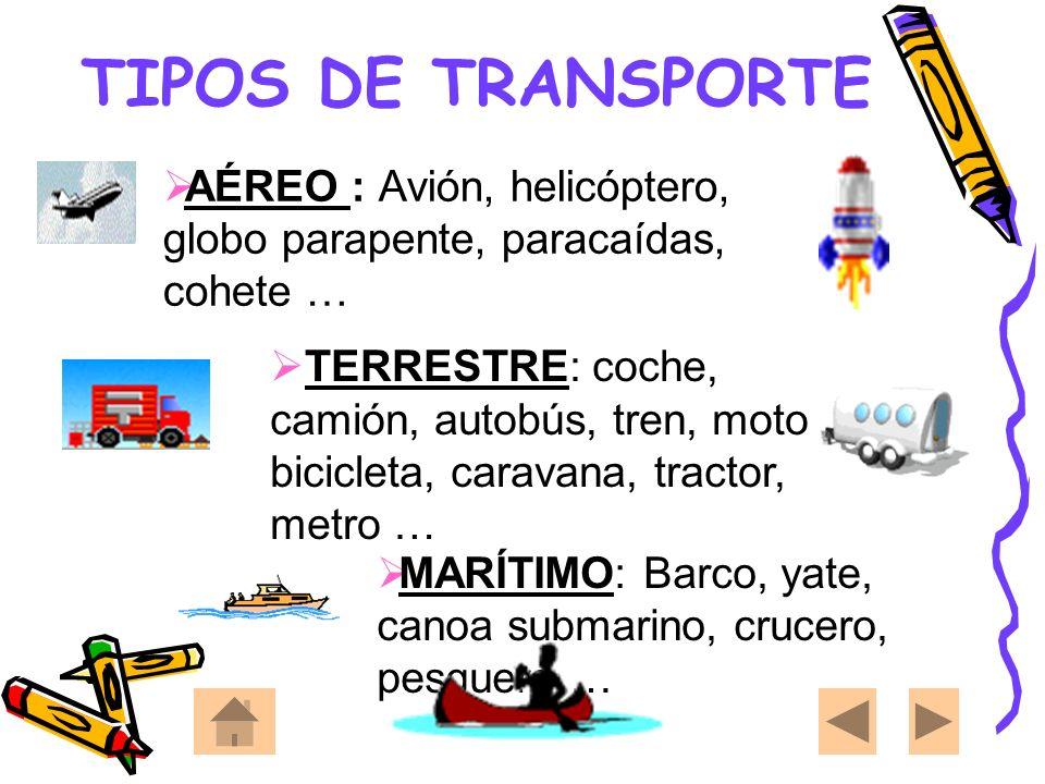 FORMAS DE DESPLAZAMIENTO Según el modo de desplazamiento, hay 3 tipos de medios de transporte: Aéreo : Se desplazan por aire. Terrestre: Se desplazan