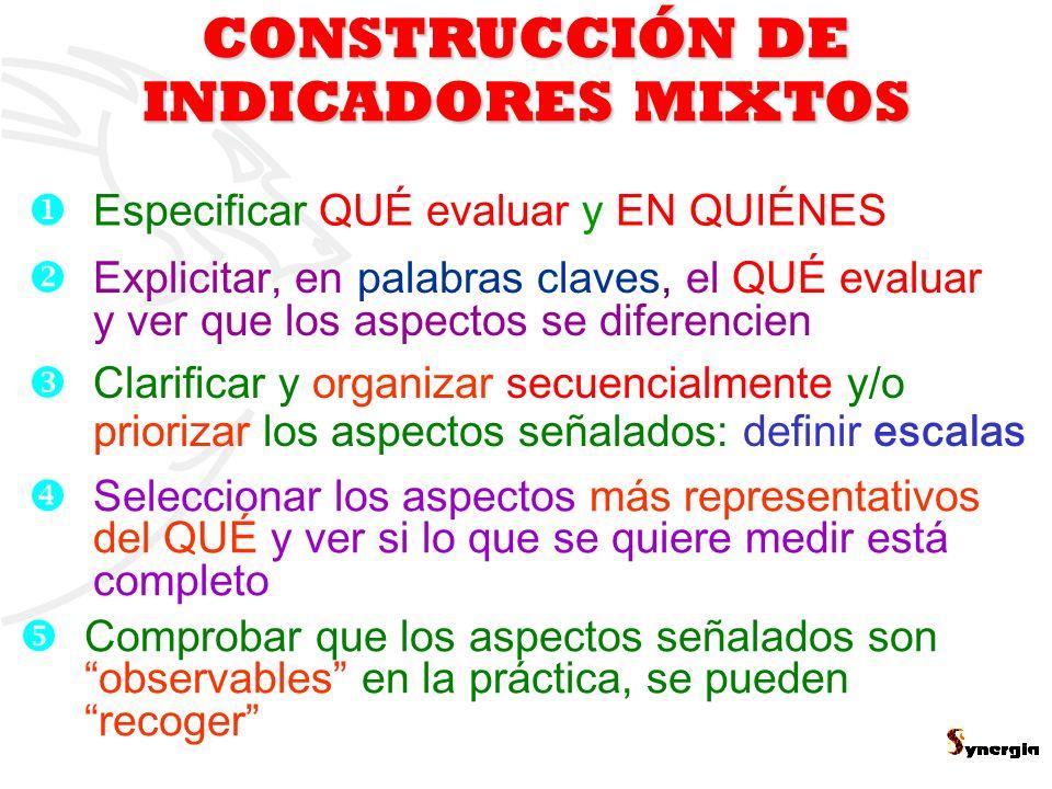 11 CONSTRUCCIÓN DE INDICADORES MIXTOS Explicitar, en palabras claves, el QUÉ evaluar y ver que los aspectos se diferencien Clarificar y organizar secu