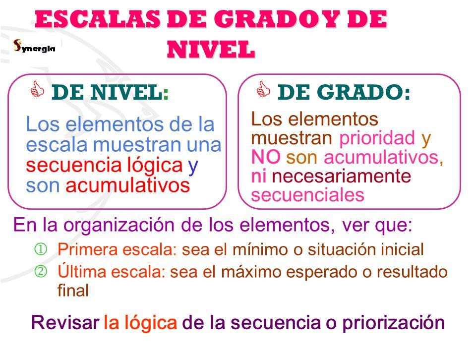 12 En la organización de los elementos, ver que: Primera escala: sea el mínimo o situación inicial Última escala: sea el máximo esperado o resultado f