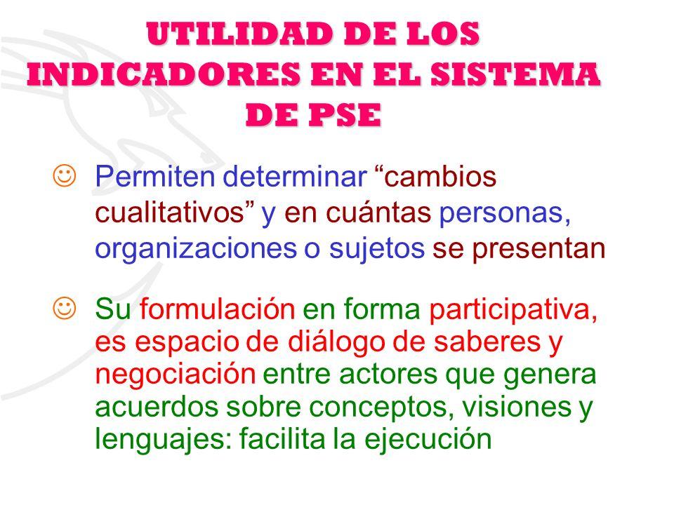 16 Permiten determinar cambios cualitativos y en cuántas personas, organizaciones o sujetos se presentan Su formulación en forma participativa, es esp