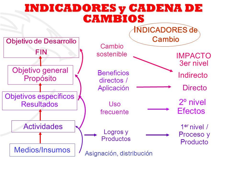 3 Objetivo de Desarrollo FIN Objetivo general Propósito Objetivos específicos Resultados Actividades Medios/Insumos Asignación, distribución Beneficio