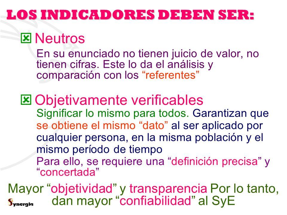 8 LOS INDICADORES DEBEN SER: Neutros Objetivamente verificables Significar lo mismo para todos. Garantizan que se obtiene el mismo dato al ser aplicad