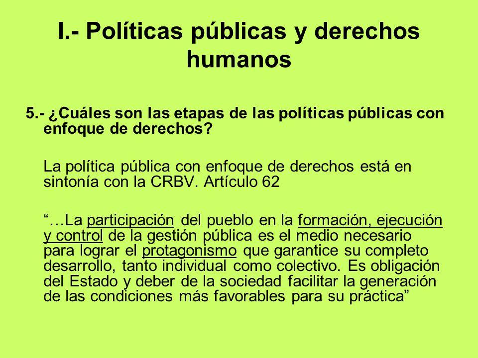 I.- Políticas públicas y derechos humanos 5.- ¿Cuáles son las etapas de las políticas públicas con enfoque de derechos? La política pública con enfoqu
