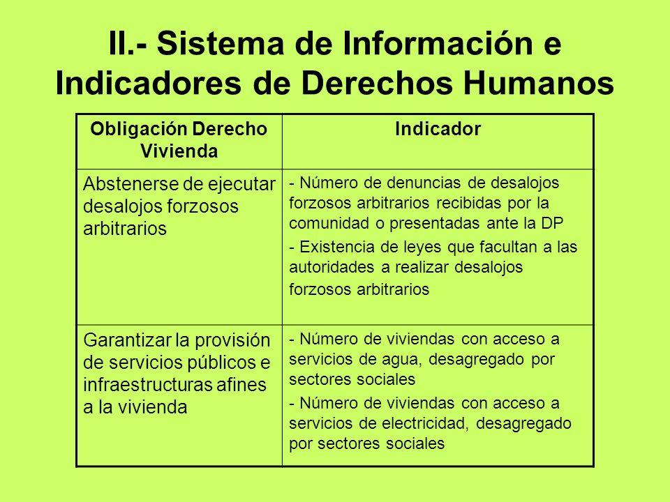 II.- Sistema de Información e Indicadores de Derechos Humanos Obligación Derecho Vivienda Indicador Abstenerse de ejecutar desalojos forzosos arbitrar