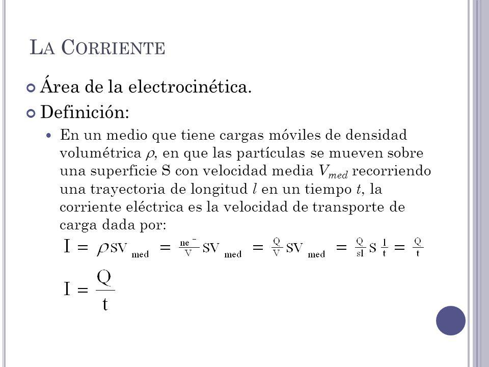 L A C ORRIENTE Área de la electrocinética.