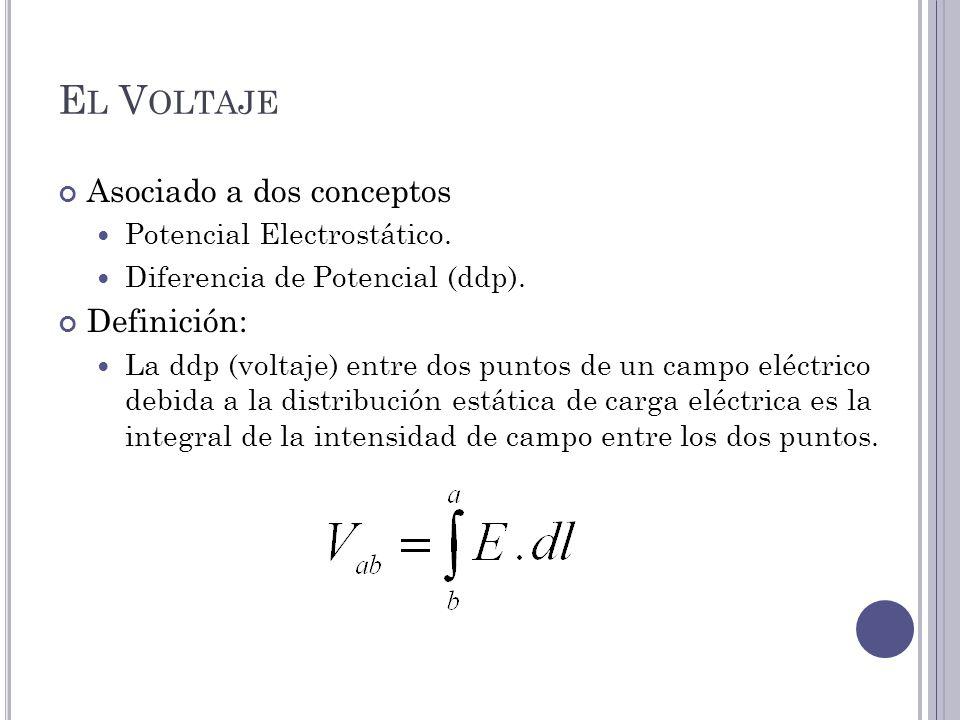 E L V OLTAJE Asociado a dos conceptos Potencial Electrostático.