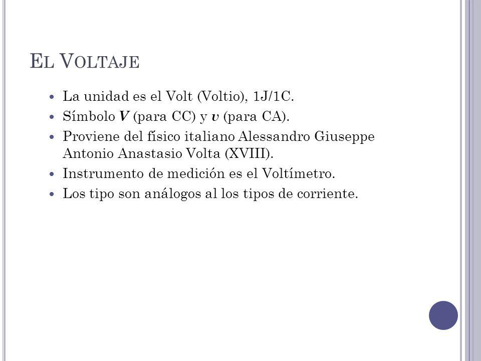 E L V OLTAJE La unidad es el Volt (Voltio), 1J/1C.