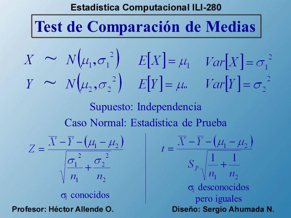 Test de Comparación de Medias Supuesto: Independencia ~ ~ Caso Normal: Estadística de Prueba i conocidos i desconocidos pero iguales