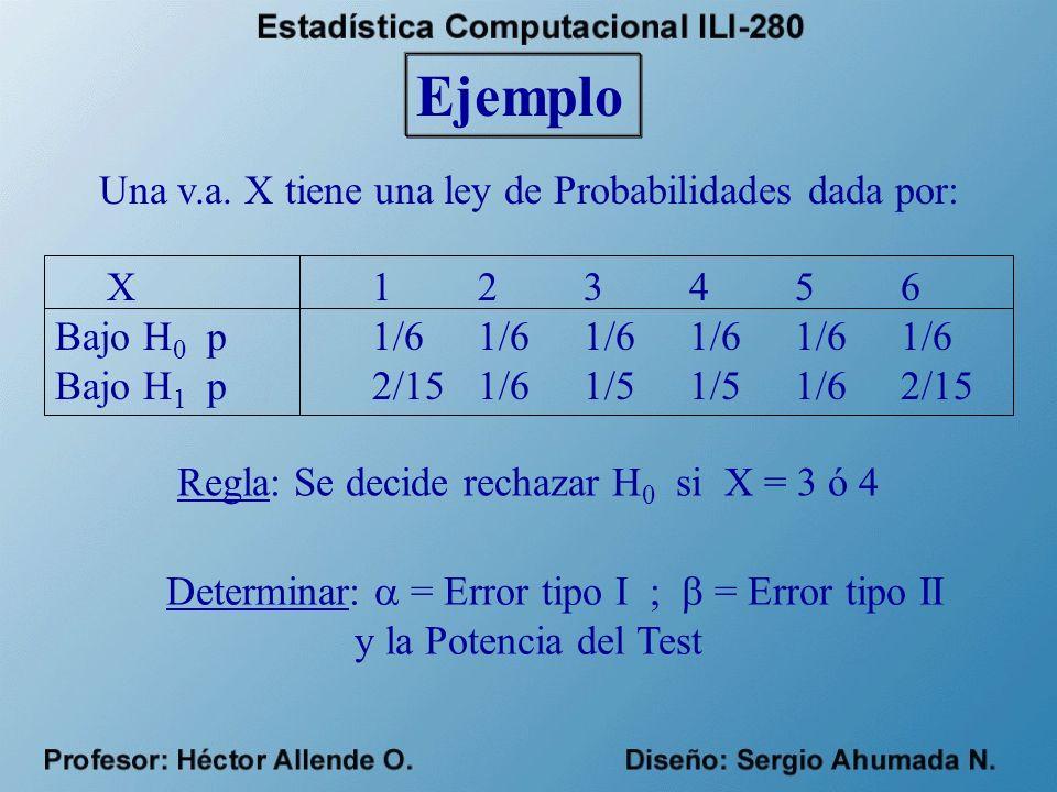 Ejemplo Una v.a.