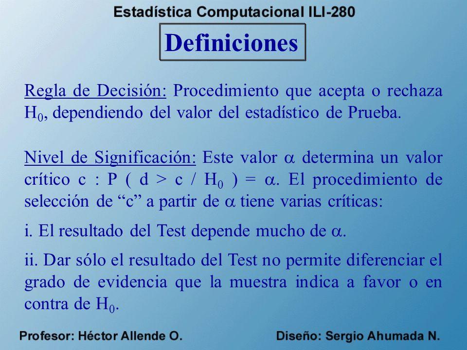 Definiciones Regla de Decisión: Procedimiento que acepta o rechaza H 0, dependiendo del valor del estadístico de Prueba.