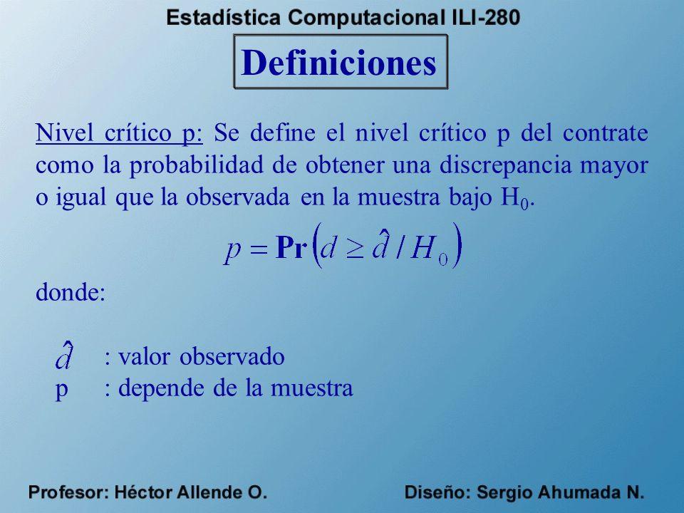 Definiciones Nivel crítico p: Se define el nivel crítico p del contrate como la probabilidad de obtener una discrepancia mayor o igual que la observada en la muestra bajo H 0.