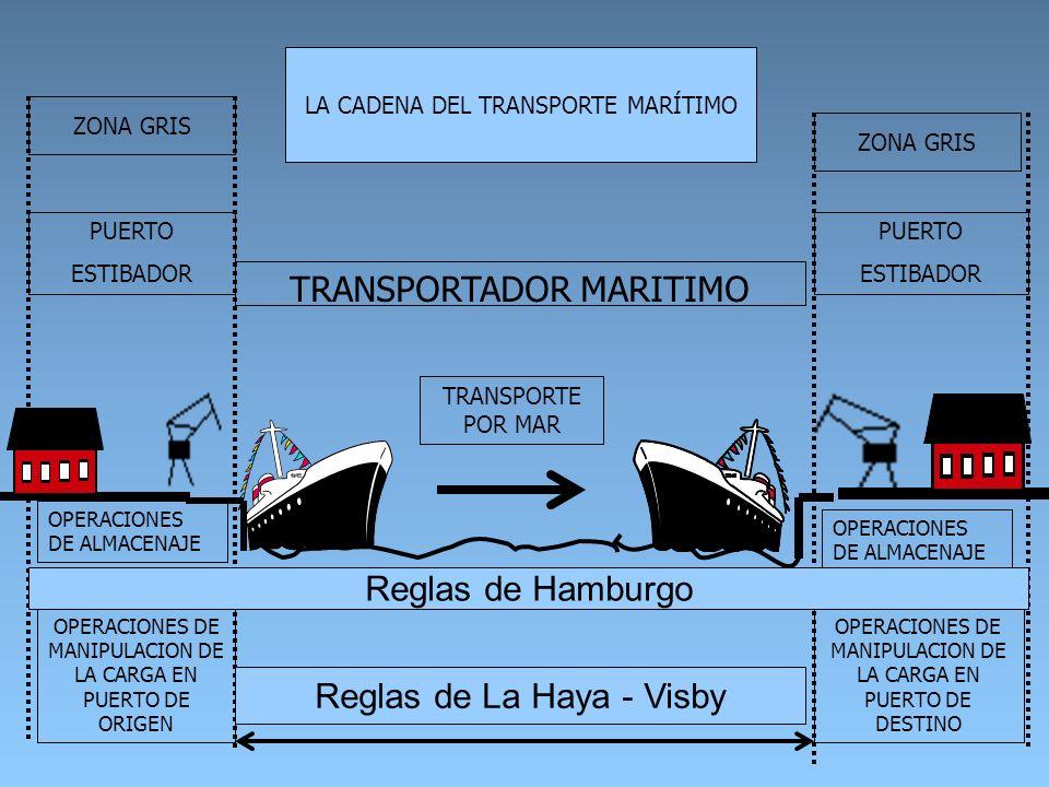 PUERTO ESTIBADOR OPERACIONES DE MANIPULACION DE LA CARGA EN PUERTO DE ORIGEN OPERACIONES DE ALMACENAJE TRANSPORTADOR MARITIMO TRANSPORTE POR MAR Reglas de La Haya - Visby OPERACIONES DE ALMACENAJE OPERACIONES DE MANIPULACION DE LA CARGA EN PUERTO DE DESTINO PUERTO ESTIBADOR ZONA GRIS LA CADENA DEL TRANSPORTE MARÍTIMO Reglas de Hamburgo
