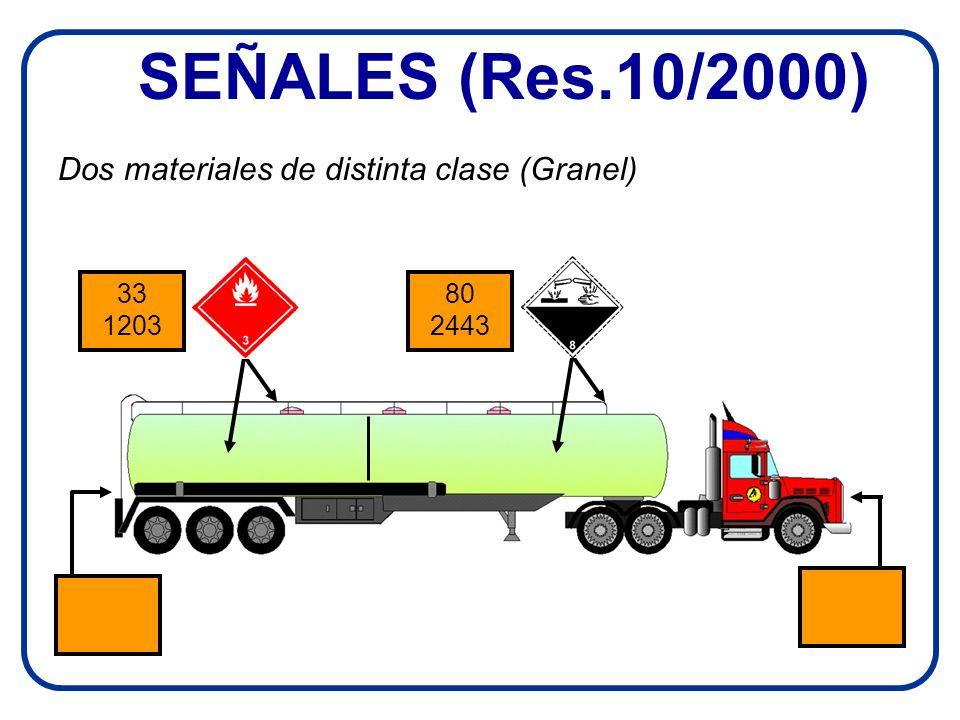 SEÑALES (Res.10/2000) Dos materiales de distinta clase (Granel) 33 1203 80 2443