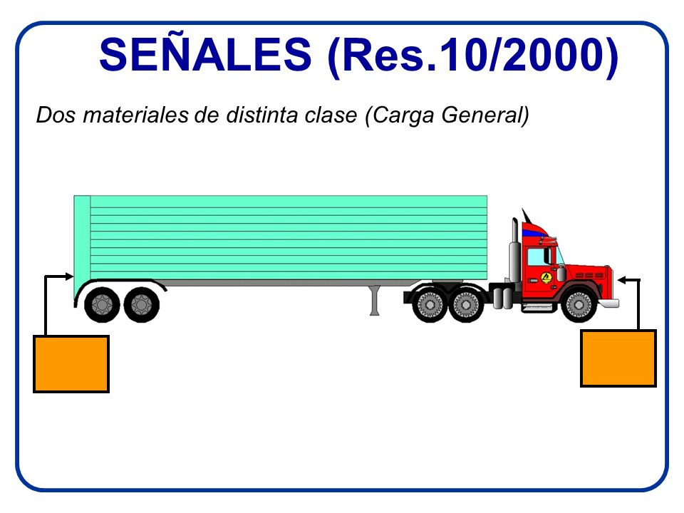 SEÑALES (Res.10/2000) Dos materiales de distinta clase (Carga General)