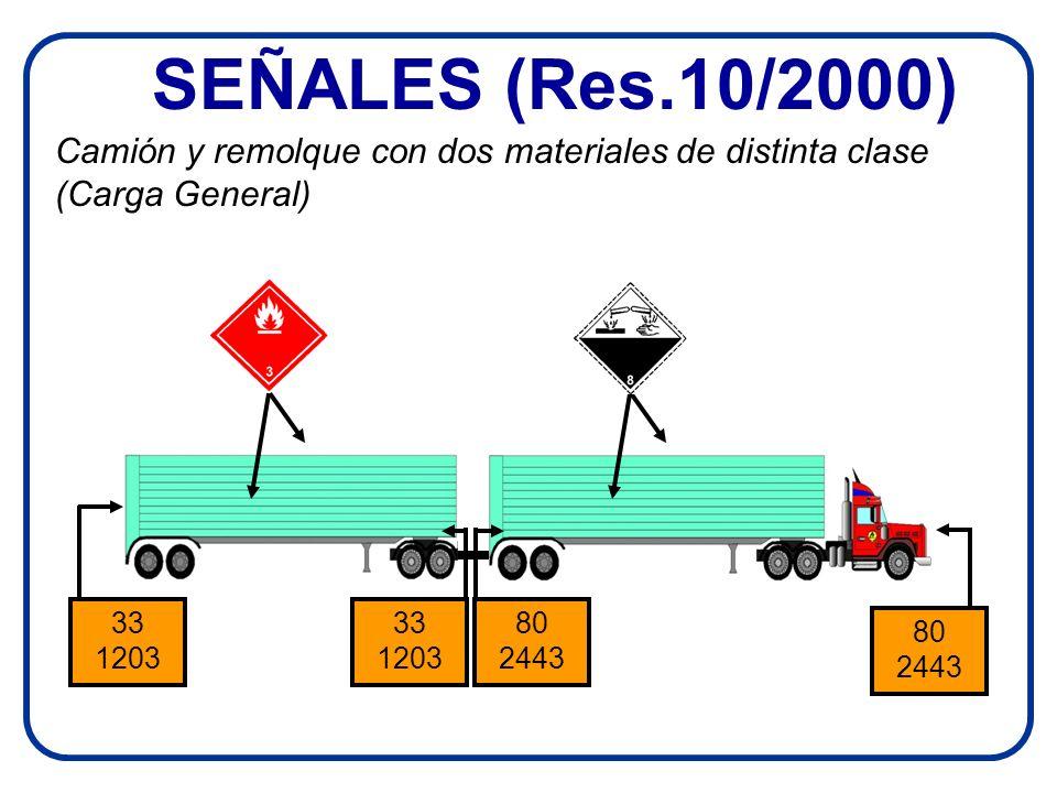 SEÑALES (Res.10/2000) Camión y remolque con dos materiales de distinta clase (Carga General) 33 1203 80 2443 33 1203 80 2443