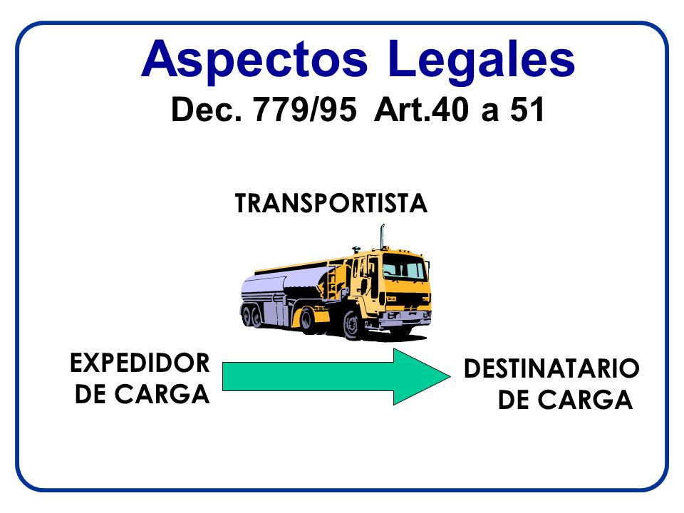 Aspectos Legales Dec. 779/95 Art.40 a 51 EXPEDIDOR DE CARGA DESTINATARIO DE CARGA TRANSPORTISTA