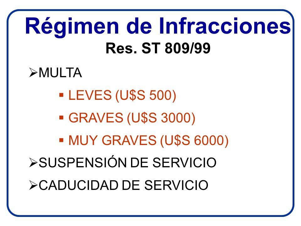 Régimen de Infracciones Res. ST 809/99 MULTA LEVES (U$S 500) GRAVES (U$S 3000) MUY GRAVES (U$S 6000) SUSPENSIÓN DE SERVICIO CADUCIDAD DE SERVICIO