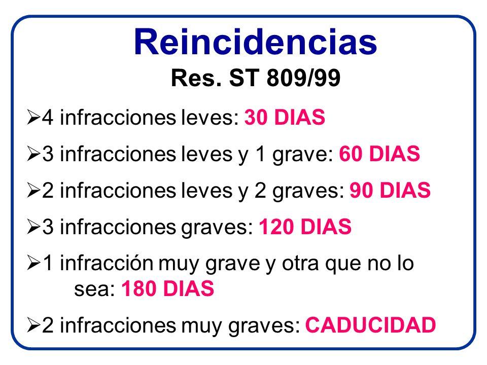 Reincidencias Res. ST 809/99 4 infracciones leves: 30 DIAS 3 infracciones leves y 1 grave: 60 DIAS 2 infracciones leves y 2 graves: 90 DIAS 3 infracci