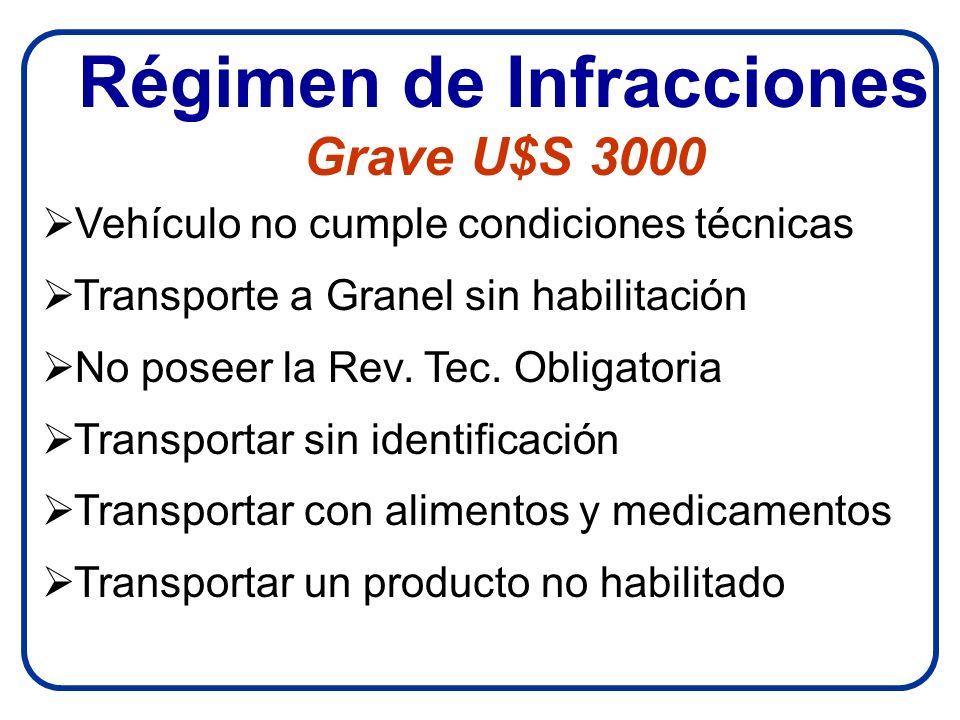 Régimen de Infracciones Grave U$S 3000 Vehículo no cumple condiciones técnicas Transporte a Granel sin habilitación No poseer la Rev.