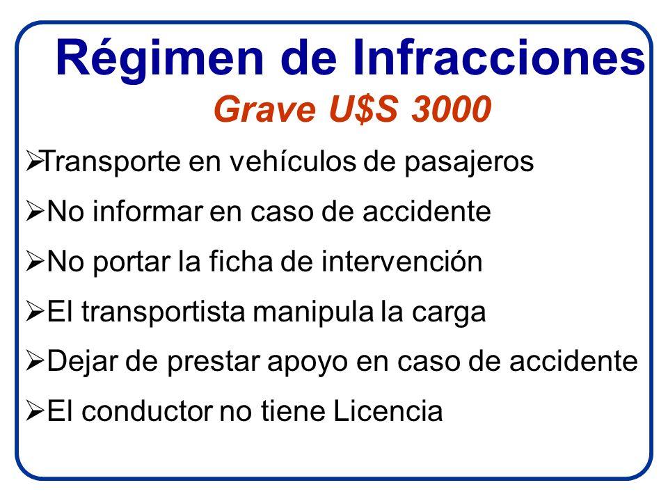 Régimen de Infracciones Grave U$S 3000 Transporte en vehículos de pasajeros No informar en caso de accidente No portar la ficha de intervención El tra