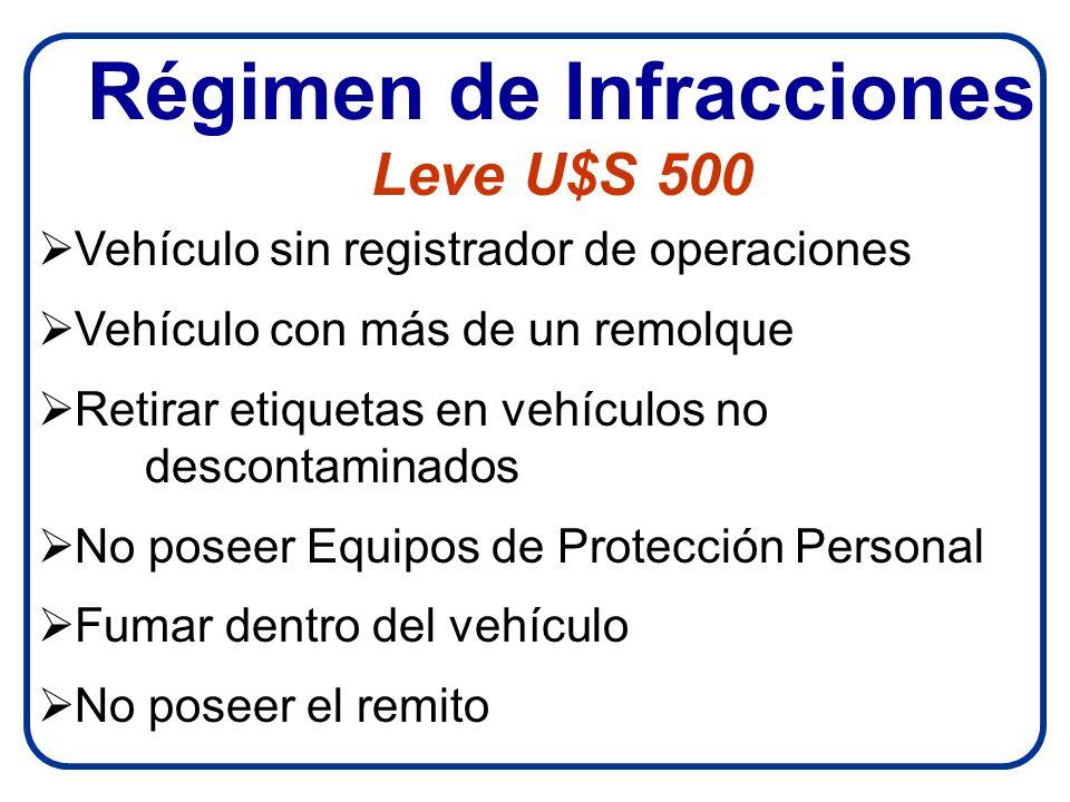 Vehículo sin registrador de operaciones Vehículo con más de un remolque Retirar etiquetas en vehículos no descontaminados No poseer Equipos de Protección Personal Fumar dentro del vehículo No poseer el remito Régimen de Infracciones Leve U$S 500