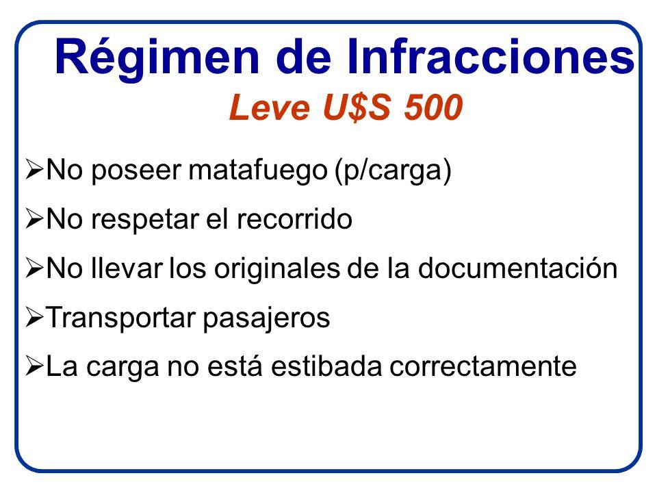 Régimen de Infracciones Leve U$S 500 No poseer matafuego (p/carga) No respetar el recorrido No llevar los originales de la documentación Transportar pasajeros La carga no está estibada correctamente