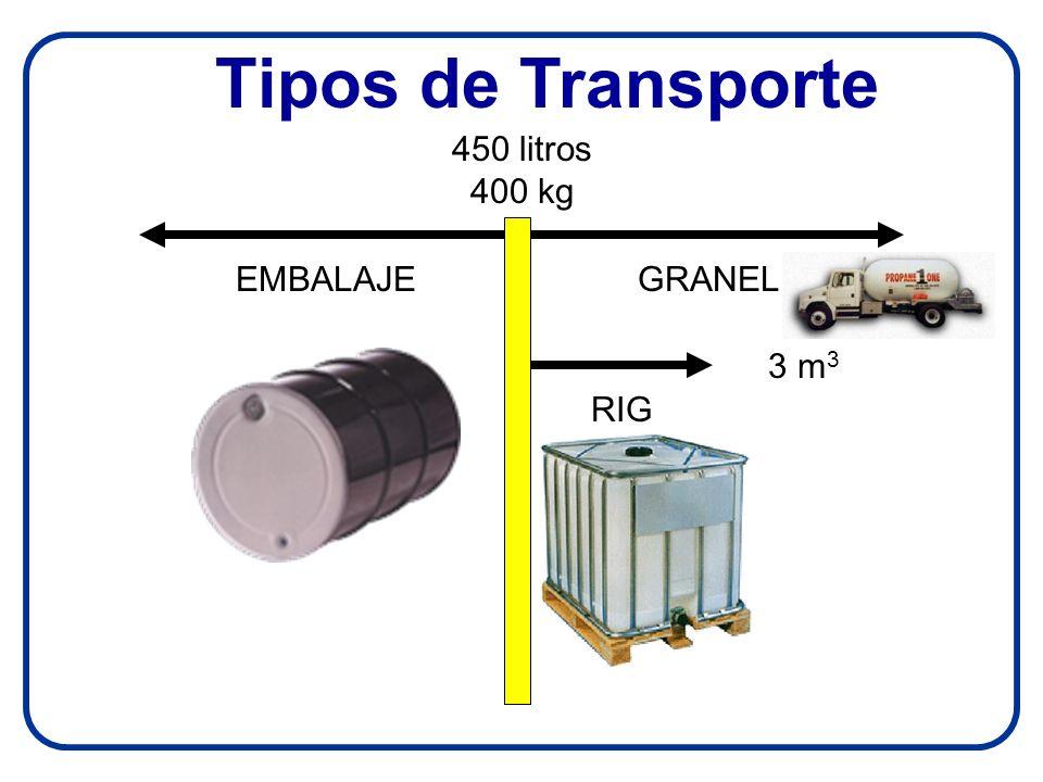 Tipos de Transporte 450 litros 400 kg EMBALAJEGRANEL RIG 3 m 3