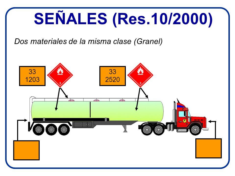 SEÑALES (Res.10/2000) Dos materiales de la misma clase (Granel) 33 1203 33 2520