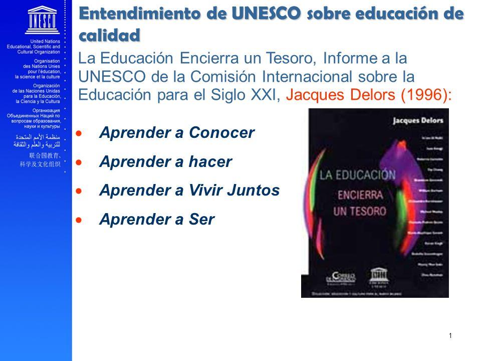 Aprender a Conocer Aprender a hacer Aprender a Vivir Juntos Aprender a Ser La Educación Encierra un Tesoro, Informe a la UNESCO de la Comisión Interna