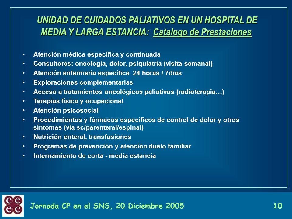 Jornada CP en el SNS, 20 Diciembre 200510 UNIDAD DE CUIDADOS PALIATIVOS EN UN HOSPITAL DE MEDIA Y LARGA ESTANCIA: Catalogo de Prestaciones UNIDAD DE C