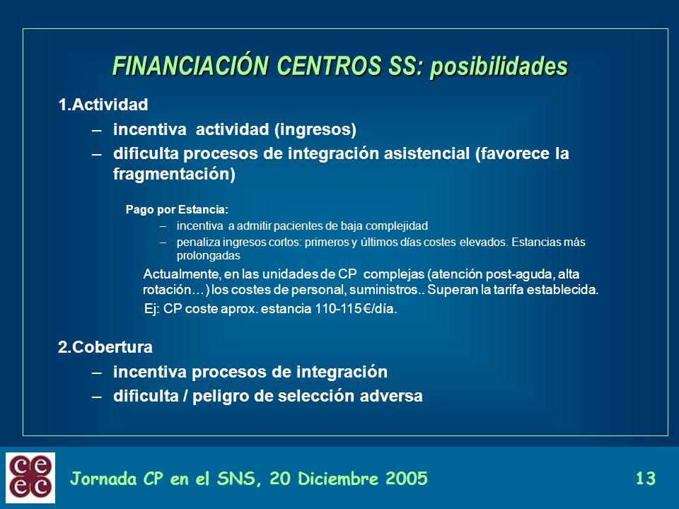Jornada CP en el SNS, 20 Diciembre 200513 FINANCIACIÓN CENTROS SS: posibilidades 1.Actividad –incentiva actividad (ingresos) –dificulta procesos de in