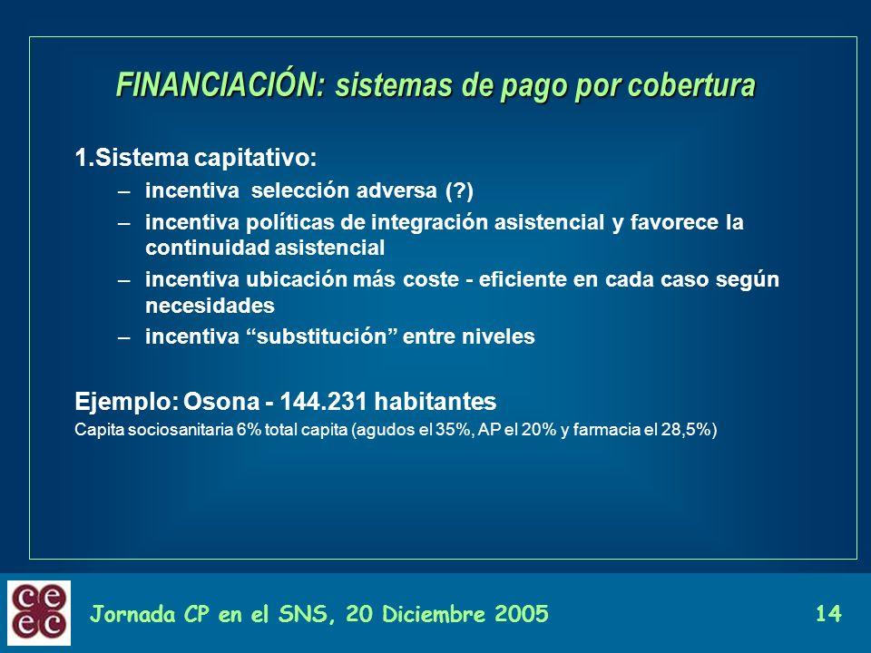 Jornada CP en el SNS, 20 Diciembre 200514 FINANCIACIÓN: sistemas de pago por cobertura 1.Sistema capitativo: –incentiva selección adversa (?) –incenti