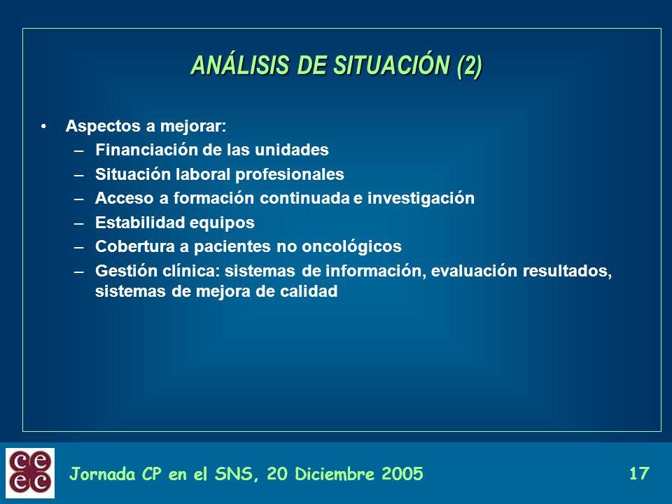 Jornada CP en el SNS, 20 Diciembre 200517 ANÁLISIS DE SITUACIÓN (2) Aspectos a mejorar: –Financiación de las unidades –Situación laboral profesionales