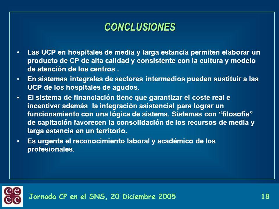 Jornada CP en el SNS, 20 Diciembre 200518 CONCLUSIONES Las UCP en hospitales de media y larga estancia permiten elaborar un producto de CP de alta cal