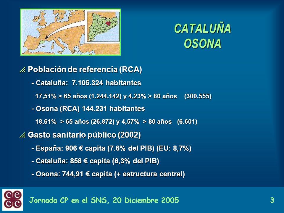 Jornada CP en el SNS, 20 Diciembre 20053 CATALUÑA OSONA Población de referencia (RCA) Población de referencia (RCA) - Cataluña: 7.105.324 habitantes 1