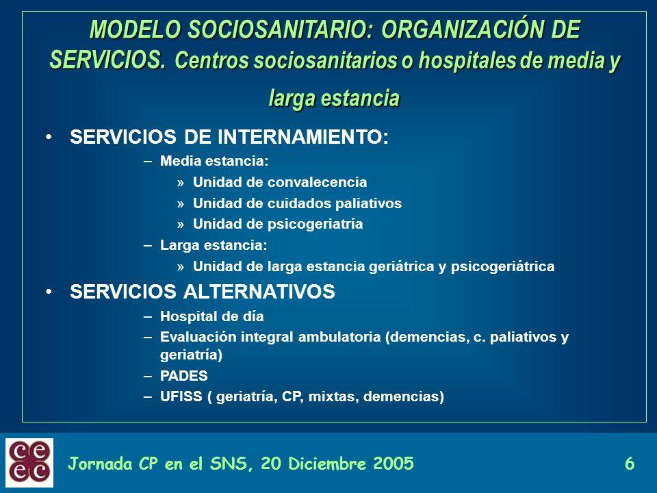 Jornada CP en el SNS, 20 Diciembre 20056 MODELO SOCIOSANITARIO: ORGANIZACIÓN DE SERVICIOS. Centros sociosanitarios o hospitales de media y larga estan