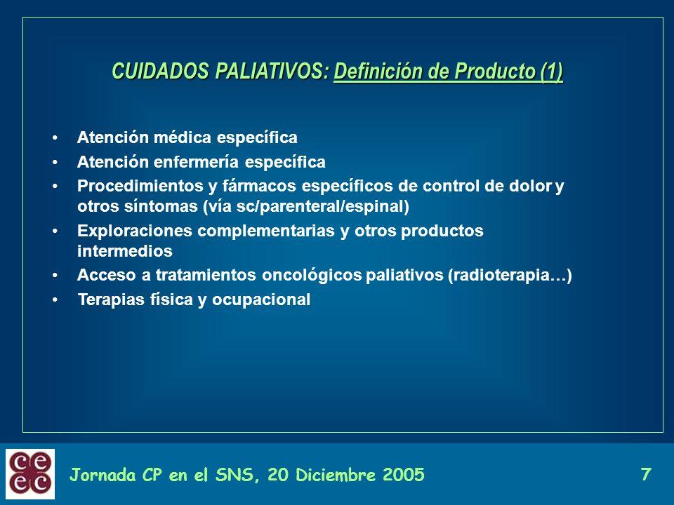 Jornada CP en el SNS, 20 Diciembre 20057 CUIDADOS PALIATIVOS: Definición de Producto (1) Atención médica específica Atención enfermería específica Pro