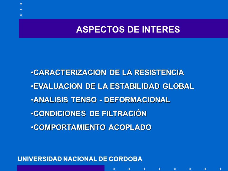 ASPECTOS DE INTERES UNIVERSIDAD NACIONAL DE CORDOBA CARACTERIZACION DE LA RESISTENCIACARACTERIZACION DE LA RESISTENCIA EVALUACION DE LA ESTABILIDAD GLOBALEVALUACION DE LA ESTABILIDAD GLOBAL ANALISIS TENSO - DEFORMACIONALANALISIS TENSO - DEFORMACIONAL CONDICIONES DE FILTRACIÓNCONDICIONES DE FILTRACIÓN COMPORTAMIENTO ACOPLADOCOMPORTAMIENTO ACOPLADO