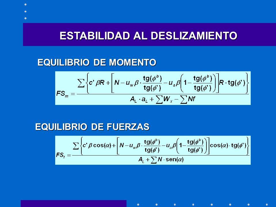 EQUILIBRIO DE MOMENTO EQUILIBRIO DE FUERZAS
